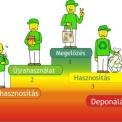 Az erőforrások hatékonyabb felhasználása a gazdasági felemelkedés kulcsa