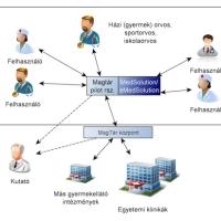 Gyermek-egészségügyi informatikai rendszert alakított ki a T-Systems